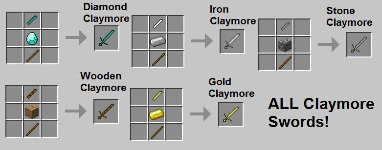 Как майнкравте создать пушку